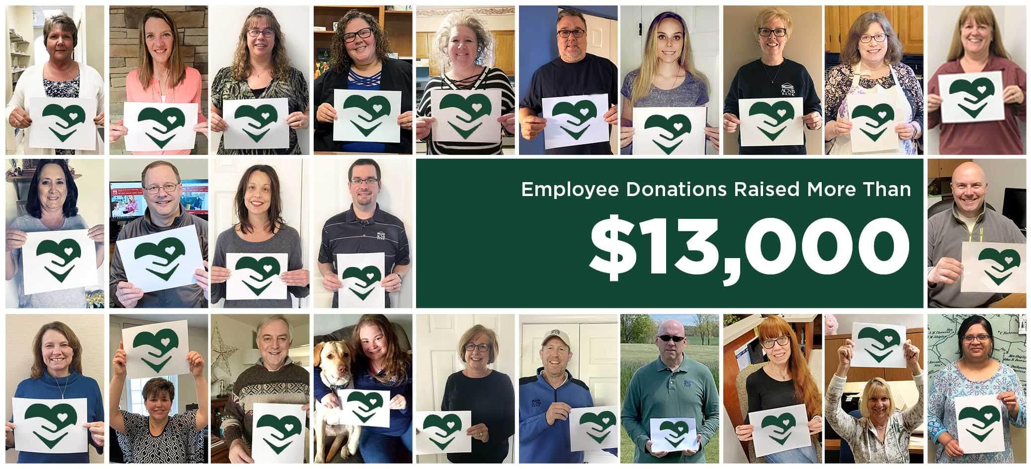 Employee Contributions Raise 12K