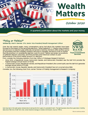 Wealth Matters Newsletter October 2020